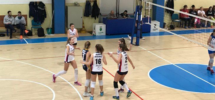 Olimpia Teodora inarrestabile in serie C: a Massalombarda arriva la sesta vittoria consecutiva